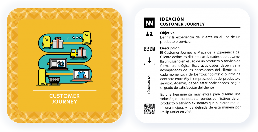cartas-customer-journey